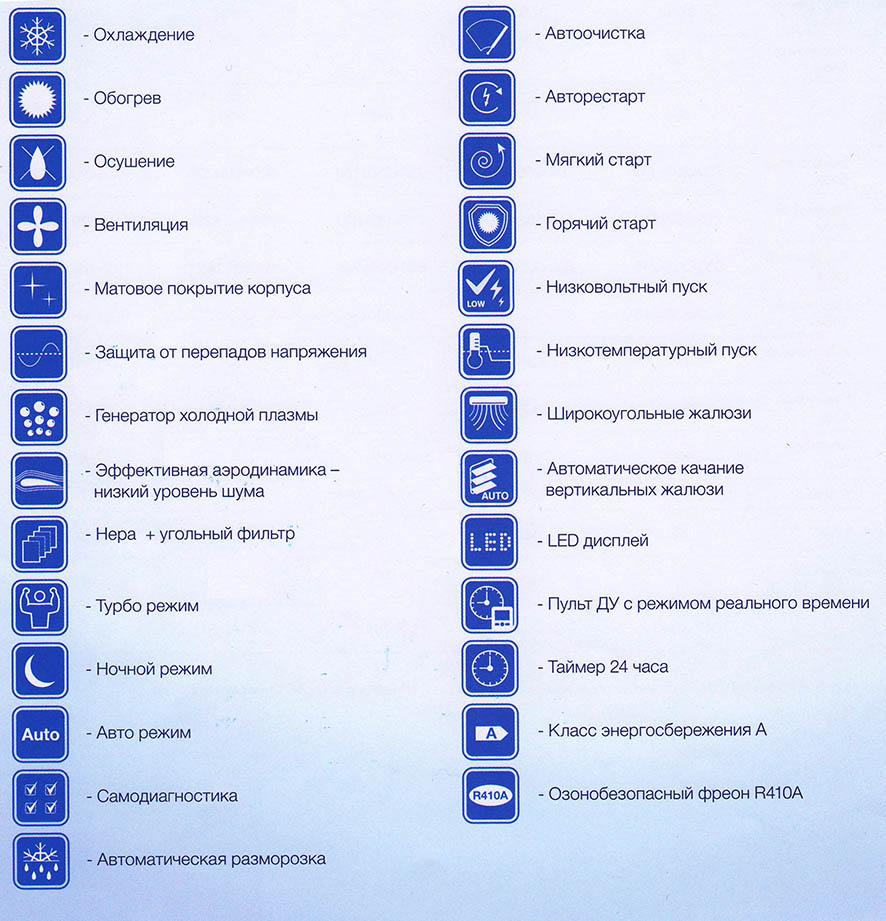 Функции кондиционера Electrolux Air Gate
