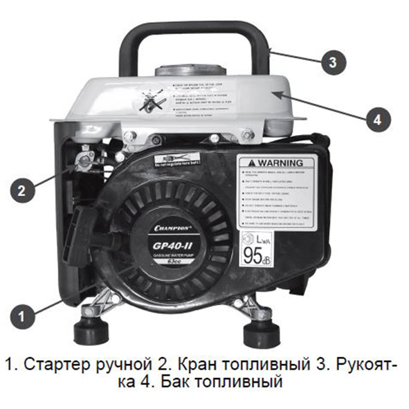 Бензиновая Мотопомпа Champion GP 40-II